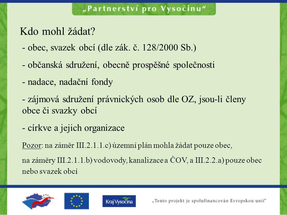 Kdo mohl žádat obec, svazek obcí (dle zák. č. 128/2000 Sb.)