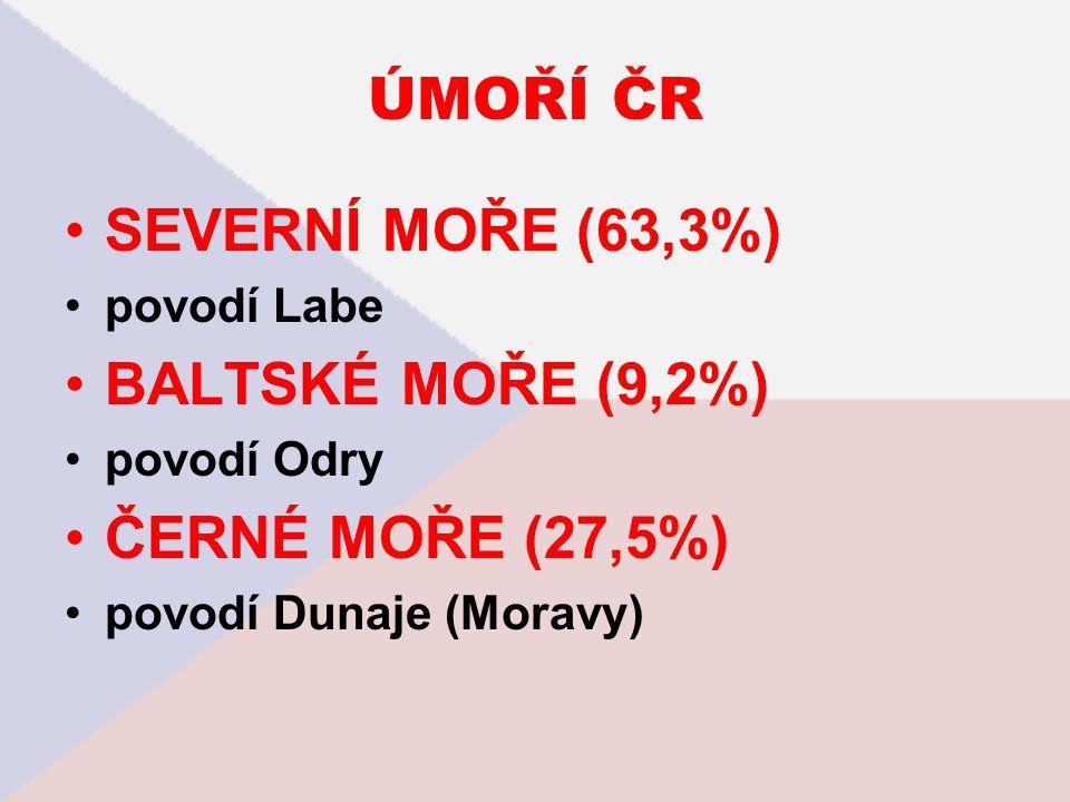 ÚMOŘÍ ČR SEVERNÍ MOŘE (63,3%) BALTSKÉ MOŘE (9,2%) ČERNÉ MOŘE (27,5%)