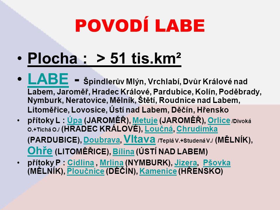 POVODÍ LABE Plocha : > 51 tis.km²