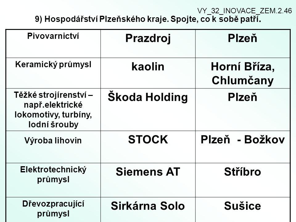 9) Hospodářství Plzeňského kraje. Spojte, co k sobě patří.