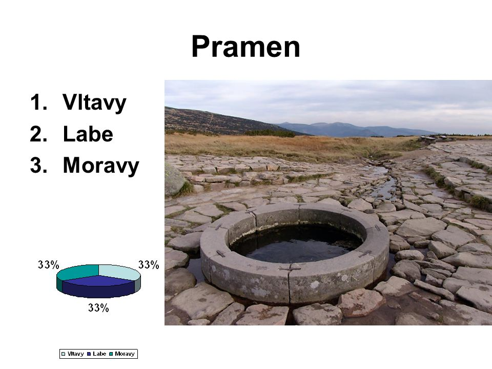 Pramen Vltavy Labe Moravy