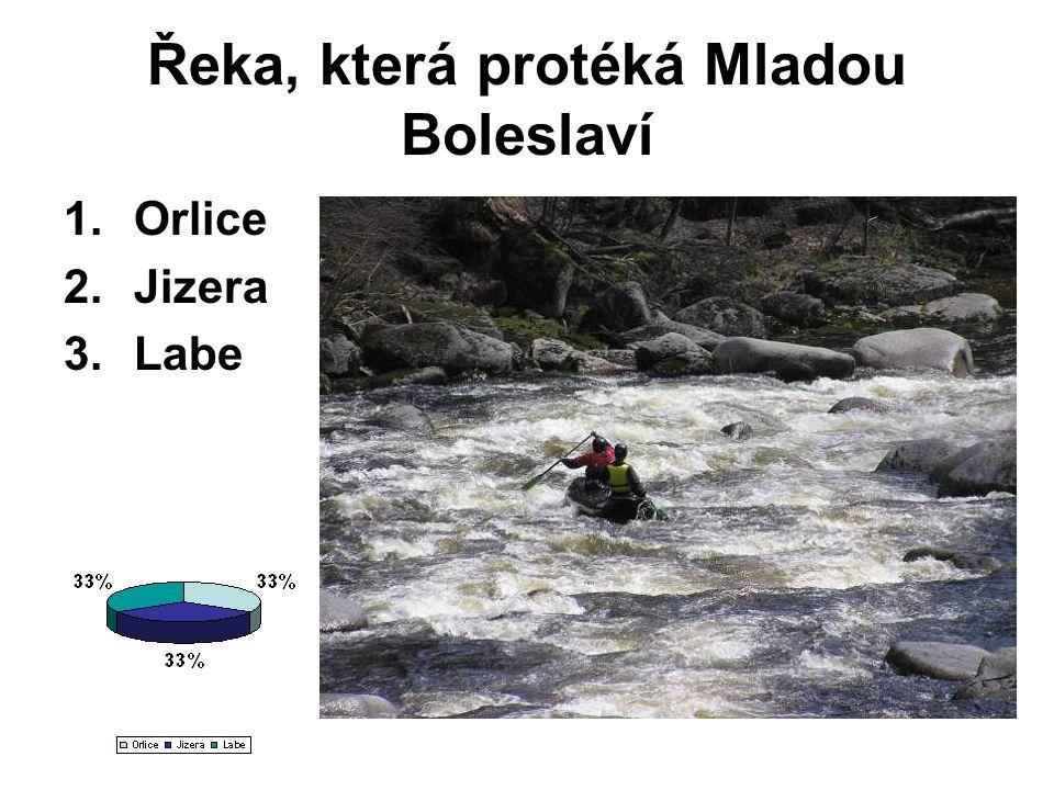 Řeka, která protéká Mladou Boleslaví