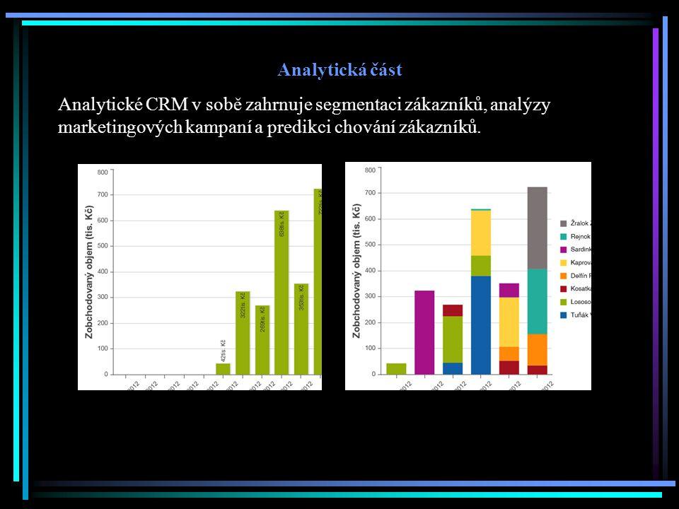 Analytická část Analytické CRM v sobě zahrnuje segmentaci zákazníků, analýzy marketingových kampaní a predikci chování zákazníků.