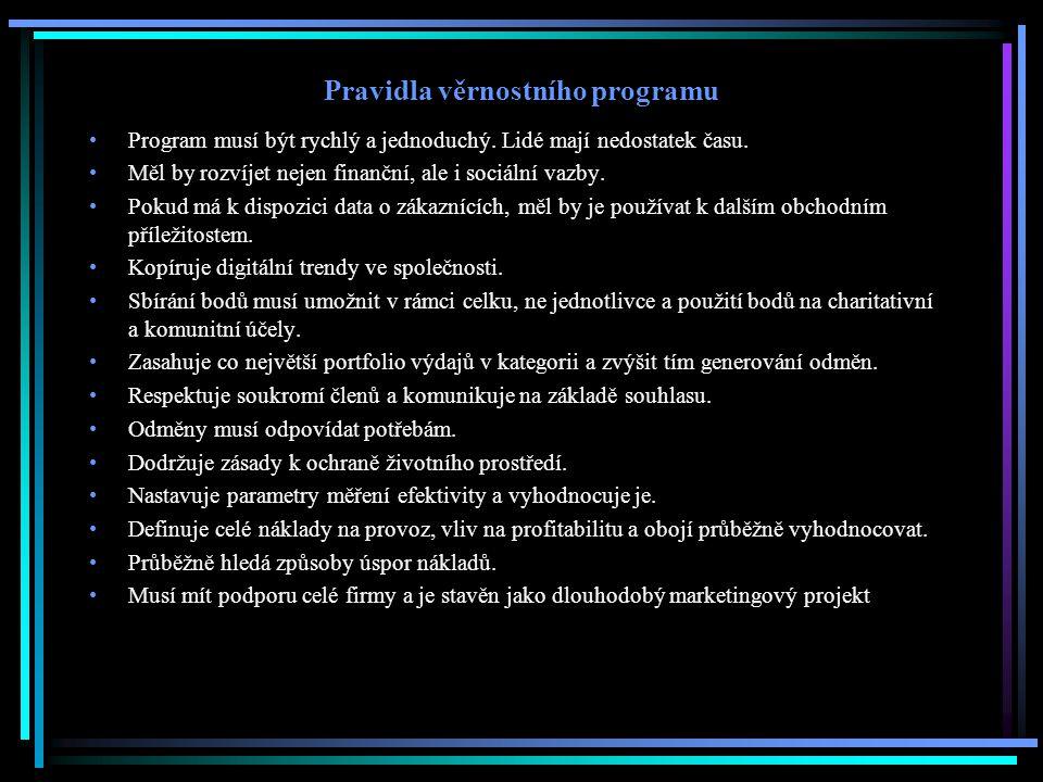 Pravidla věrnostního programu