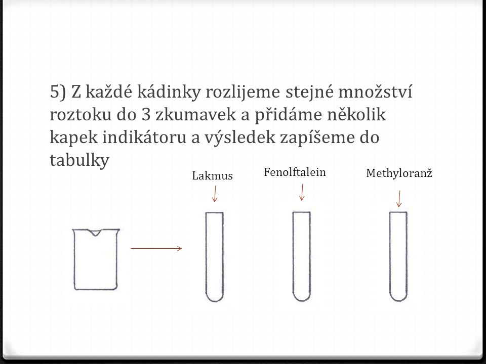 5) Z každé kádinky rozlijeme stejné množství roztoku do 3 zkumavek a přidáme několik kapek indikátoru a výsledek zapíšeme do tabulky