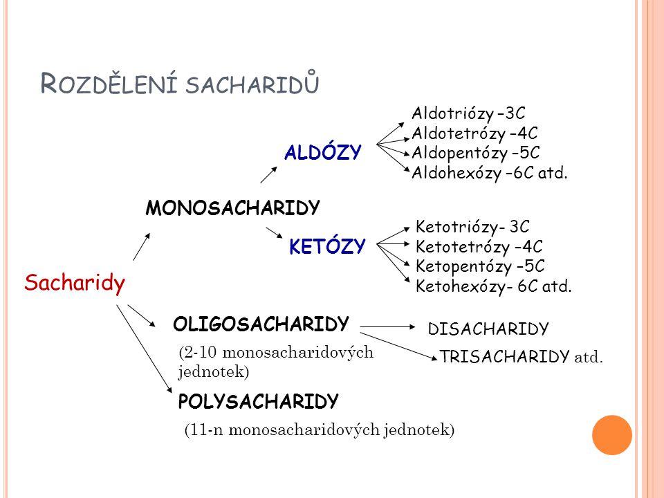 Rozdělení sacharidů Sacharidy ALDÓZY MONOSACHARIDY KETÓZY