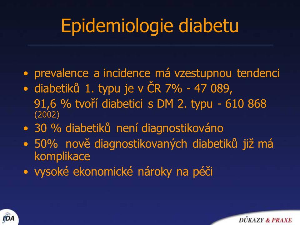 Epidemiologie diabetu