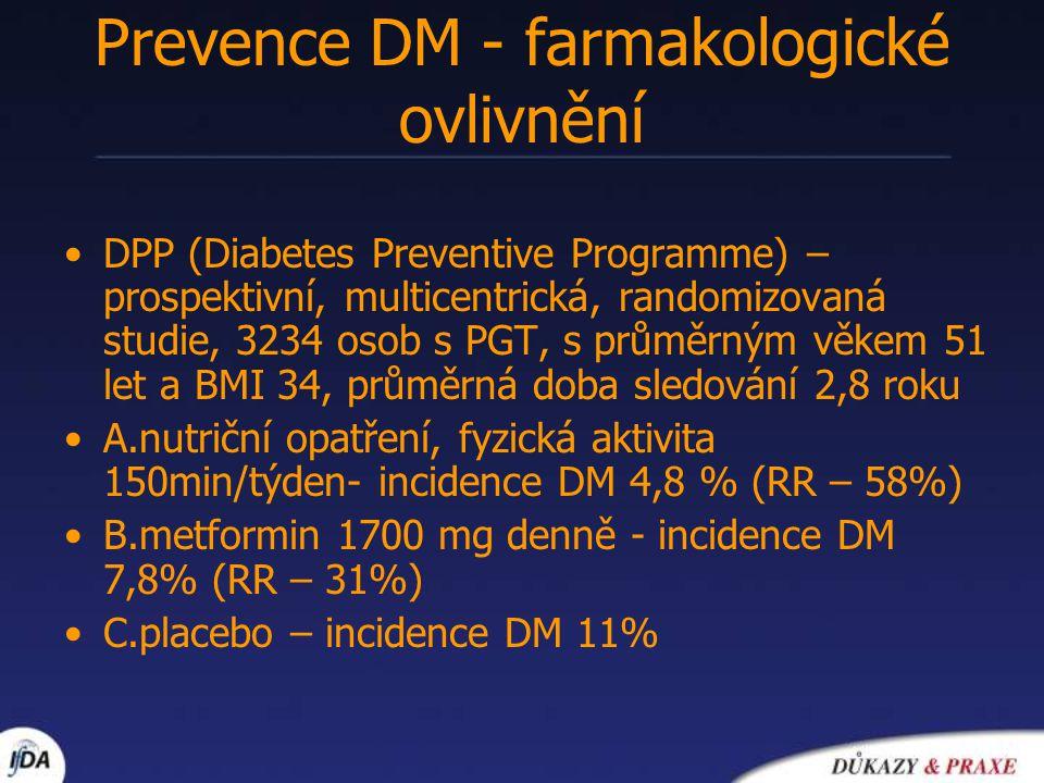 Prevence DM - farmakologické ovlivnění