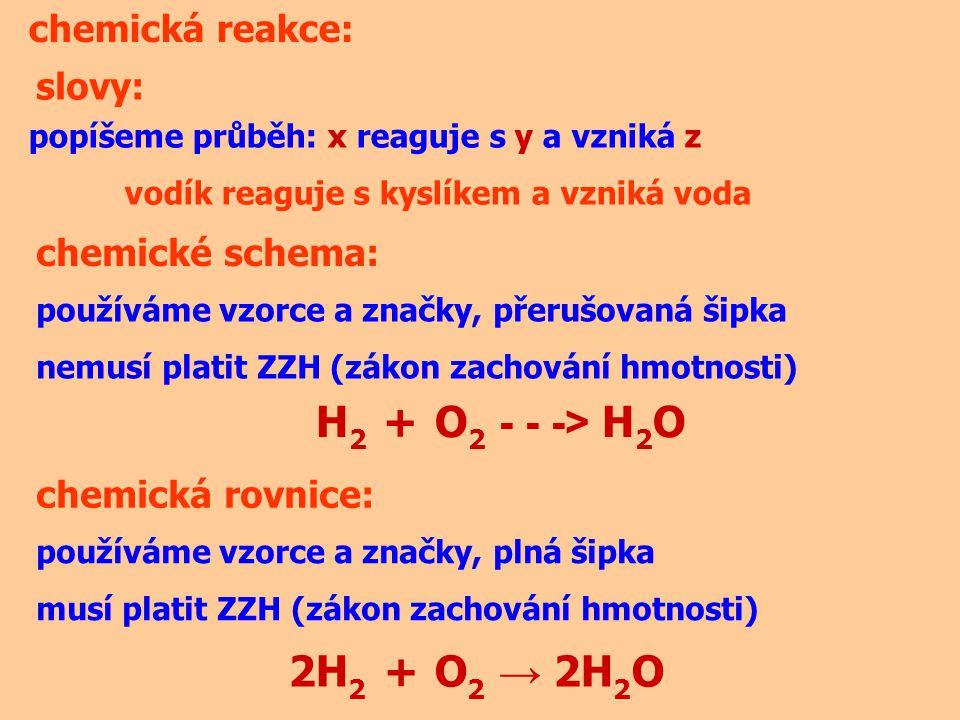 H2 + O2 - - -> H2O 2H2 + O2 → 2H2O chemická reakce: slovy: