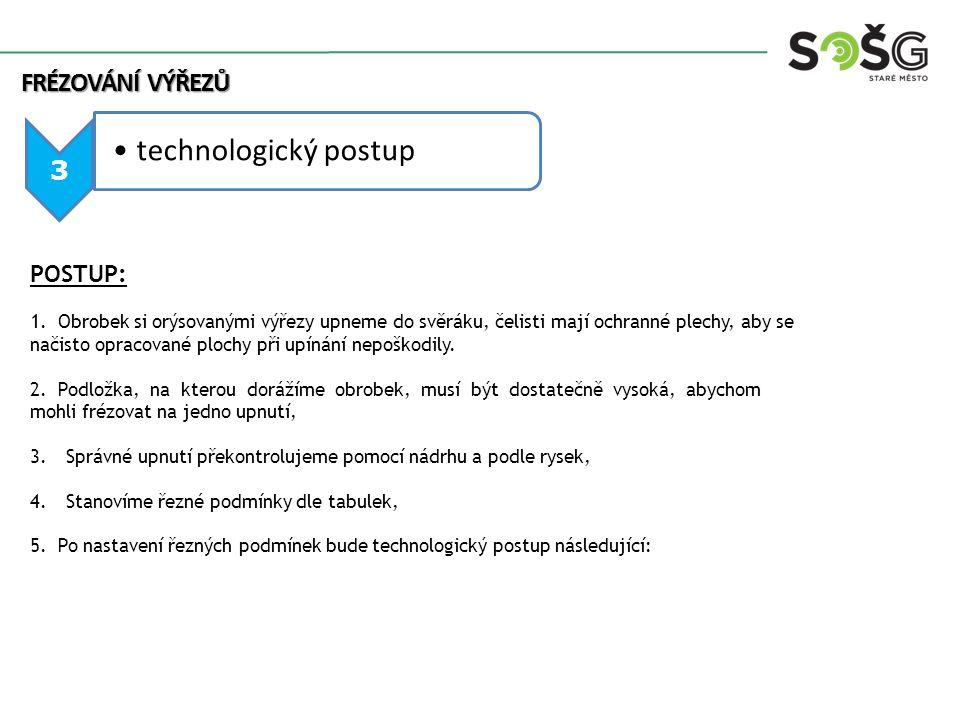 technologický postup FRÉZOVÁNÍ výřezů 3 POSTUP: