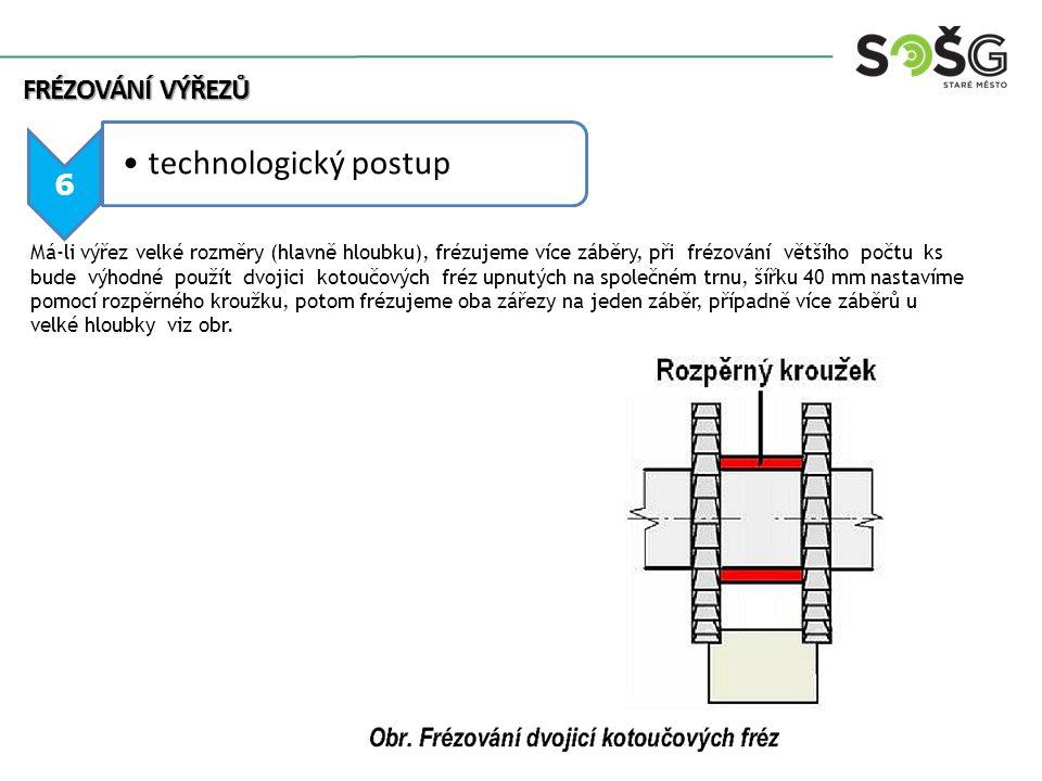 technologický postup FRÉZOVÁNÍ výřezů 6