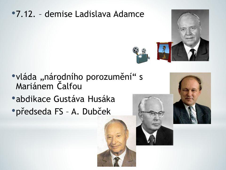 7.12. – demise Ladislava Adamce