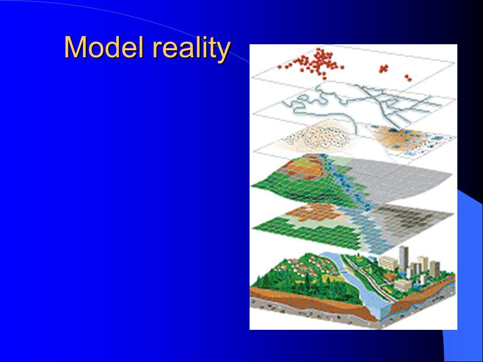 Model reality