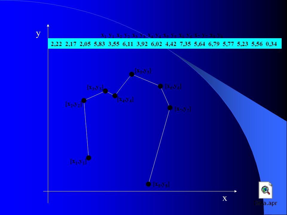 x y. x1 y1 x2 y2 x3 y3 x4 y4 x5 y5 x6 y6 x7 y7 x8 y8.