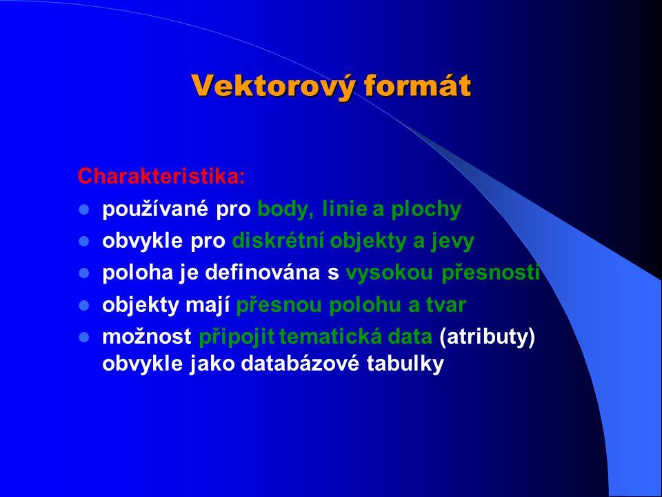 Vektorový formát Charakteristika: používané pro body, linie a plochy