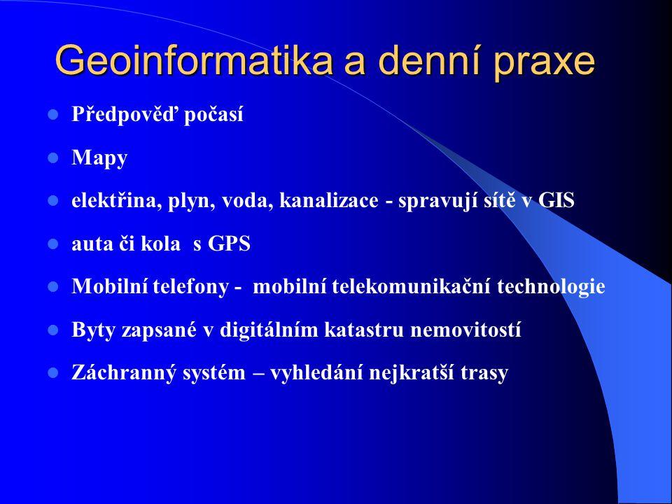 Geoinformatika a denní praxe