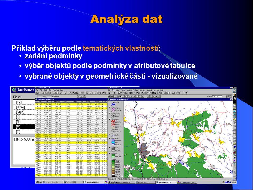 Analýza dat Příklad výběru podle tematických vlastností: