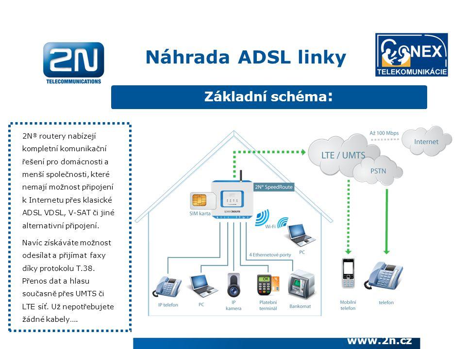 Náhrada ADSL linky Základní schéma: www.2n.cz