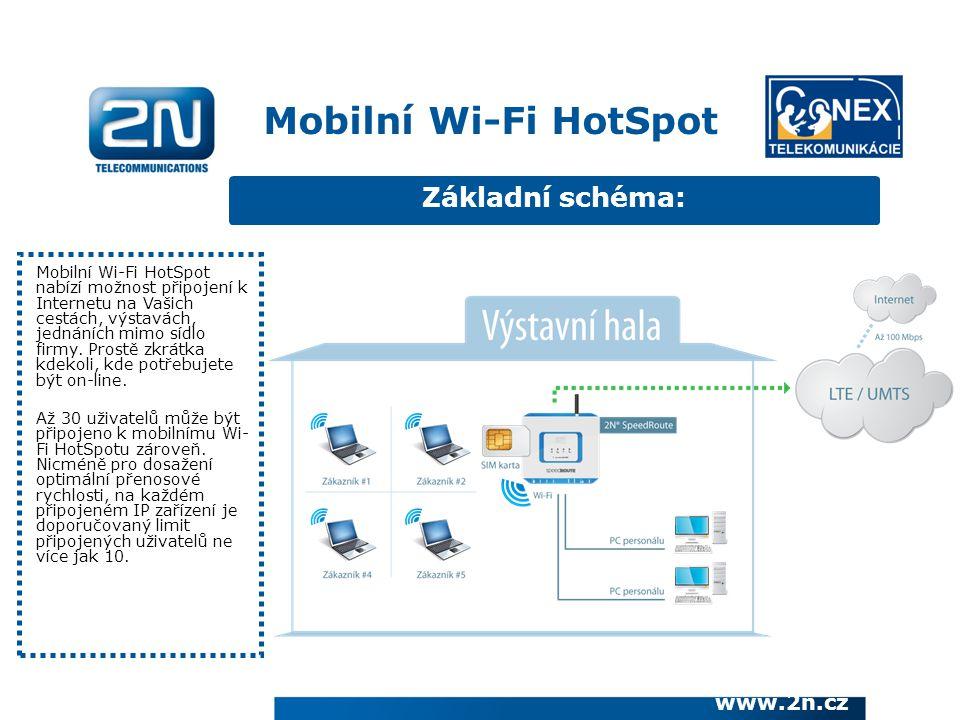 Mobilní Wi-Fi HotSpot Základní schéma: www.2n.cz