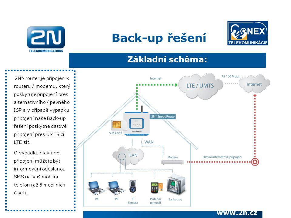Back-up řešení Základní schéma: www.2n.cz