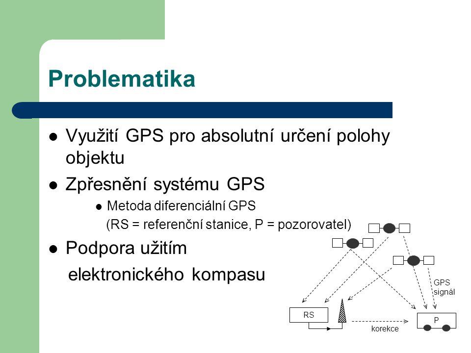 Problematika Využití GPS pro absolutní určení polohy objektu