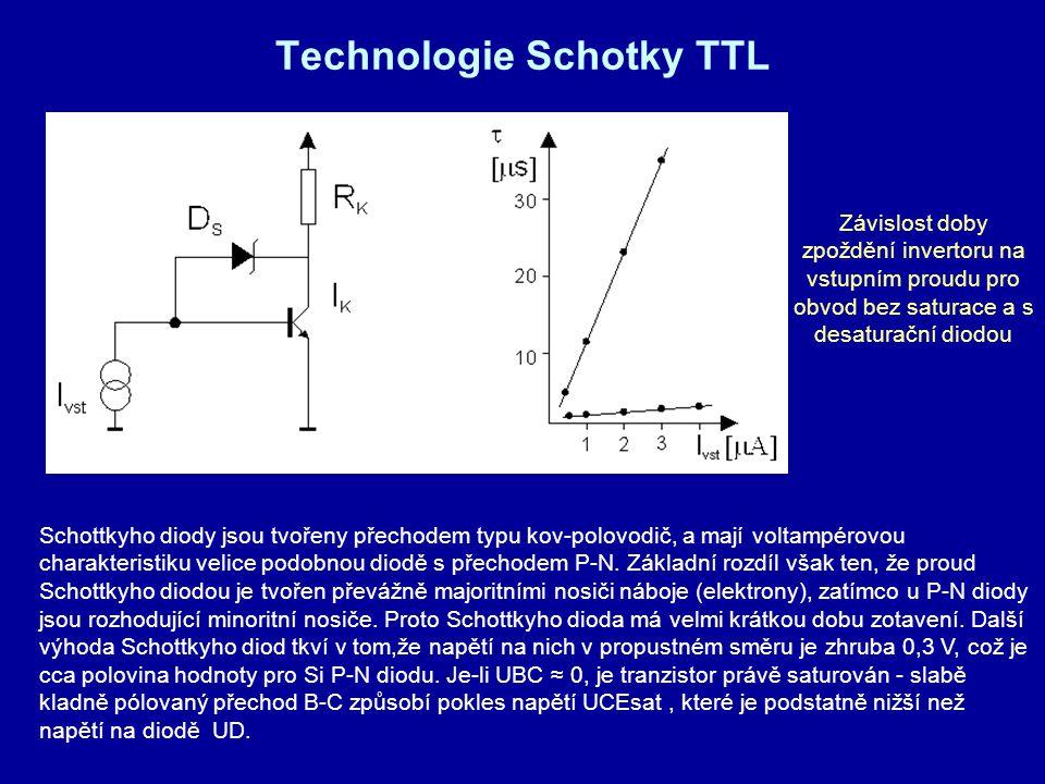 Technologie Schotky TTL