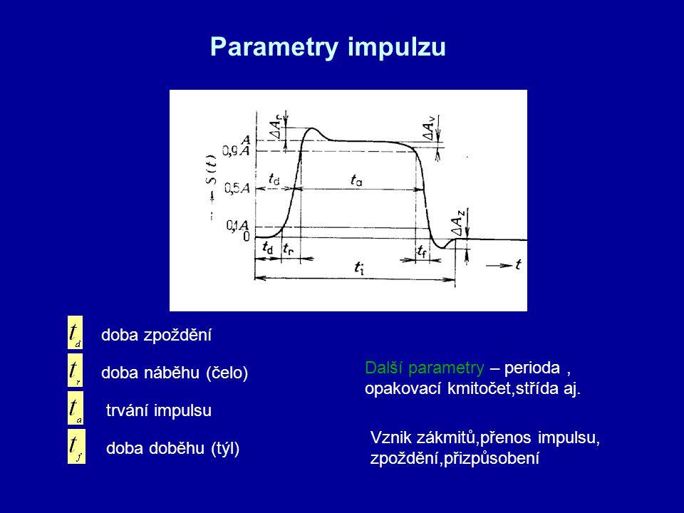 Parametry impulzu doba zpoždění