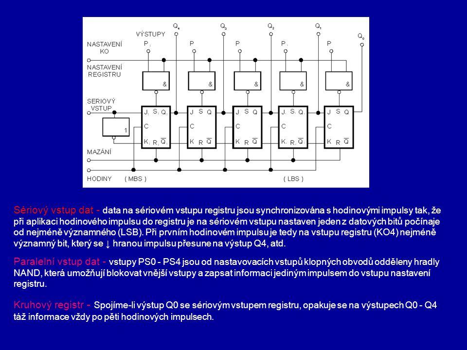 Sériový vstup dat - data na sériovém vstupu registru jsou synchronizována s hodinovými impulsy tak, že při aplikaci hodinového impulsu do registru je na sériovém vstupu nastaven jeden z datových bitů počínaje od nejméně významného (LSB). Při prvním hodinovém impulsu je tedy na vstupu registru (KO4) nejméně významný bit, který se ↓ hranou impulsu přesune na výstup Q4, atd.