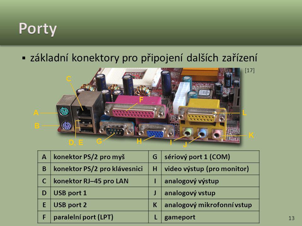 Porty základní konektory pro připojení dalších zařízení A B C D, E F G
