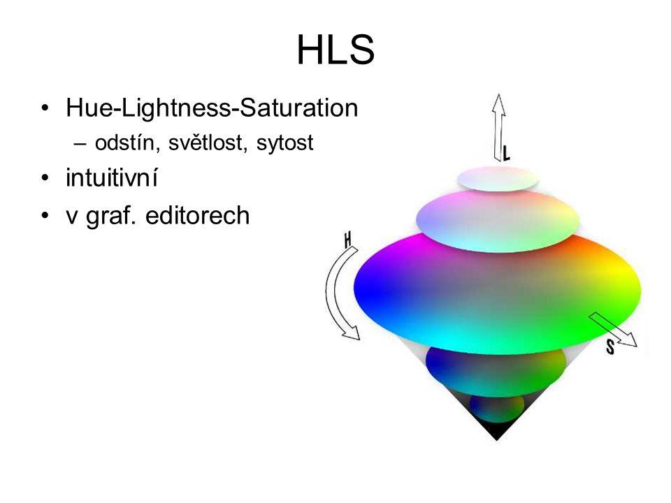 HLS Hue-Lightness-Saturation intuitivní v graf. editorech