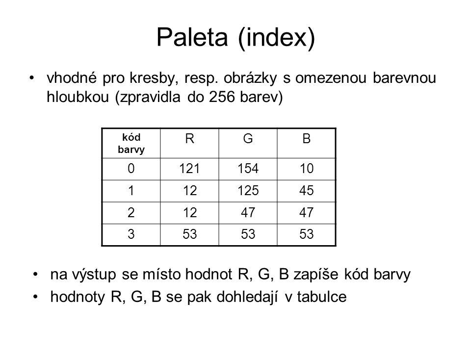 Paleta (index) vhodné pro kresby, resp. obrázky s omezenou barevnou hloubkou (zpravidla do 256 barev)