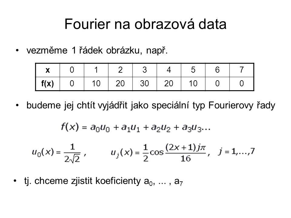 Fourier na obrazová data
