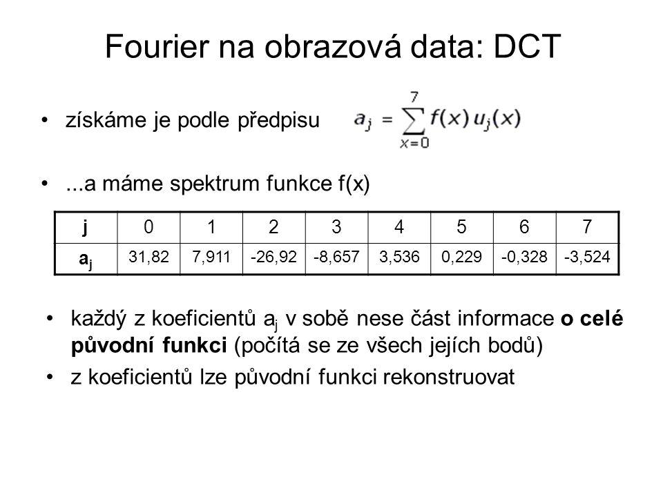 Fourier na obrazová data: DCT