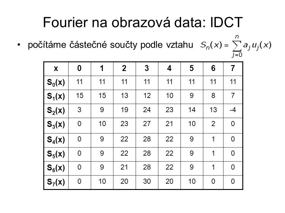 Fourier na obrazová data: IDCT