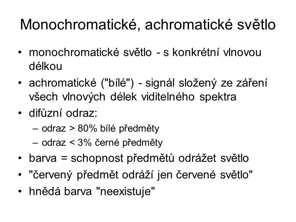 Monochromatické, achromatické světlo