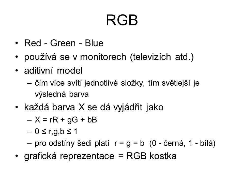 RGB Red - Green - Blue používá se v monitorech (televizích atd.)