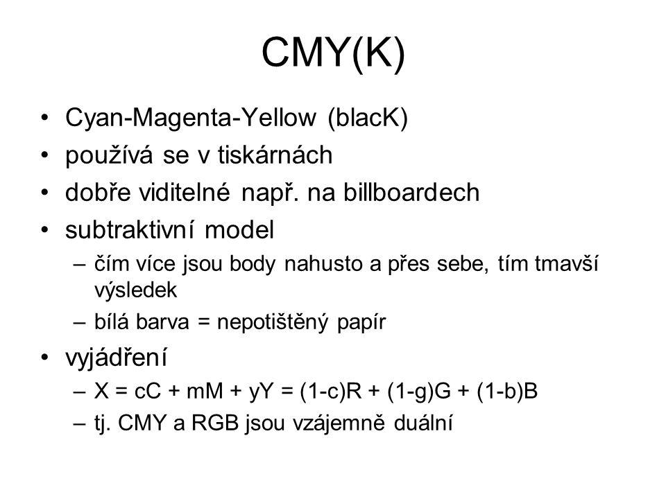 CMY(K) Cyan-Magenta-Yellow (blacK) používá se v tiskárnách
