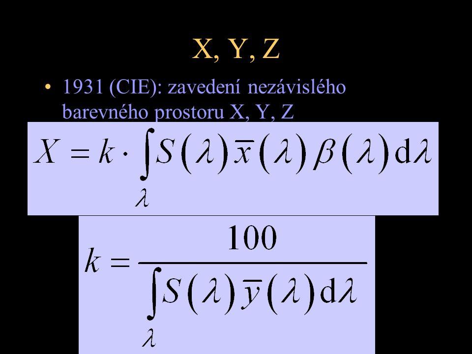 X, Y, Z 1931 (CIE): zavedení nezávislého barevného prostoru X, Y, Z