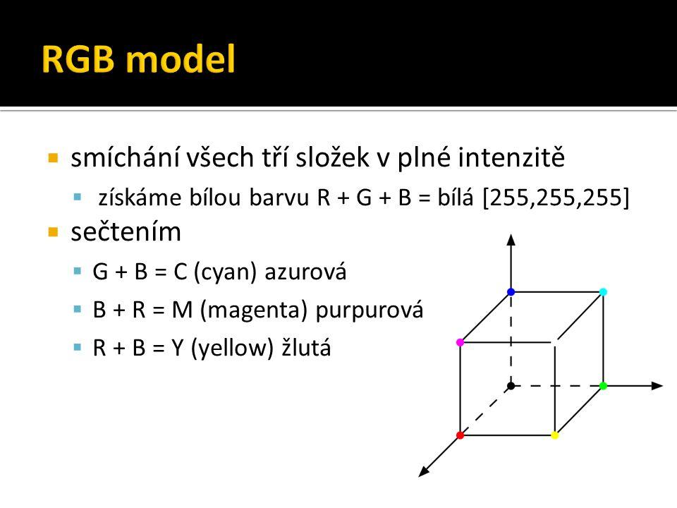RGB model smíchání všech tří složek v plné intenzitě sečtením
