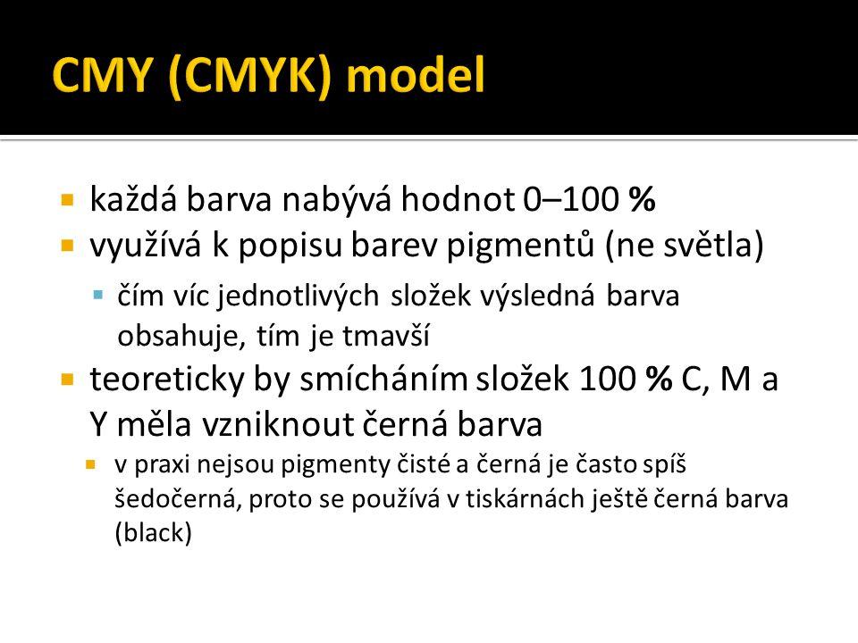 CMY (CMYK) model každá barva nabývá hodnot 0–100 %