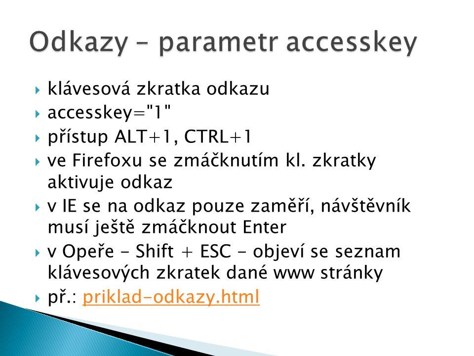 Odkazy – parametr accesskey