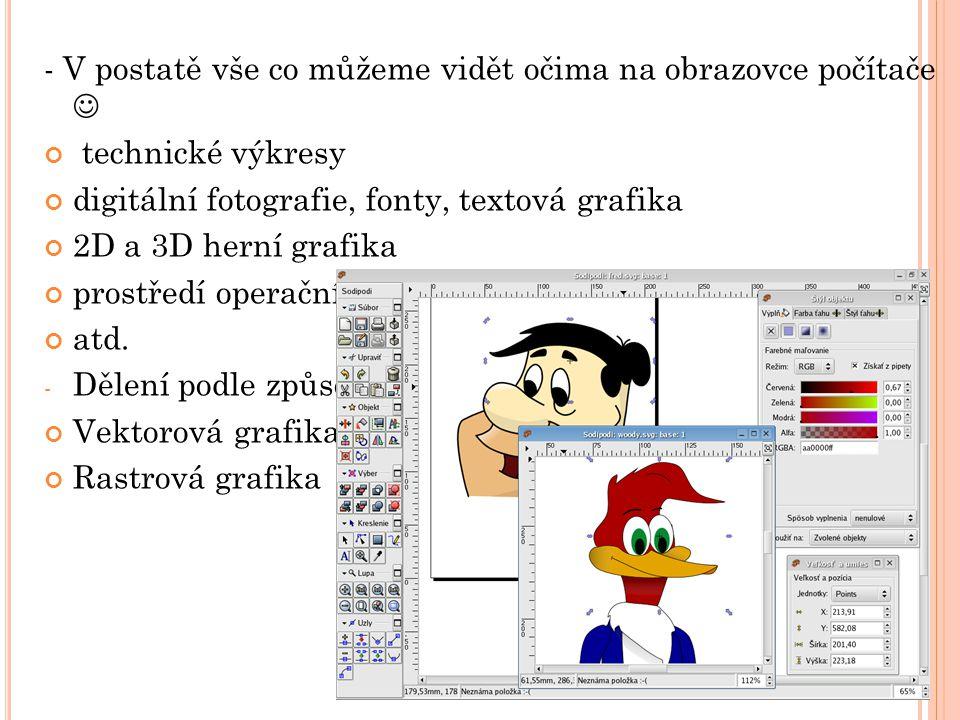 - V postatě vše co můžeme vidět očima na obrazovce počítače 