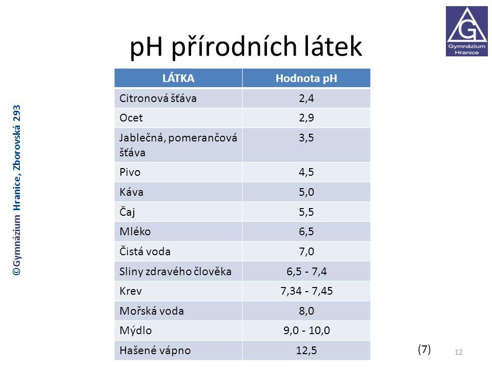 pH přírodních látek LÁTKA Hodnota pH Citronová šťáva 2,4 Ocet 2,9