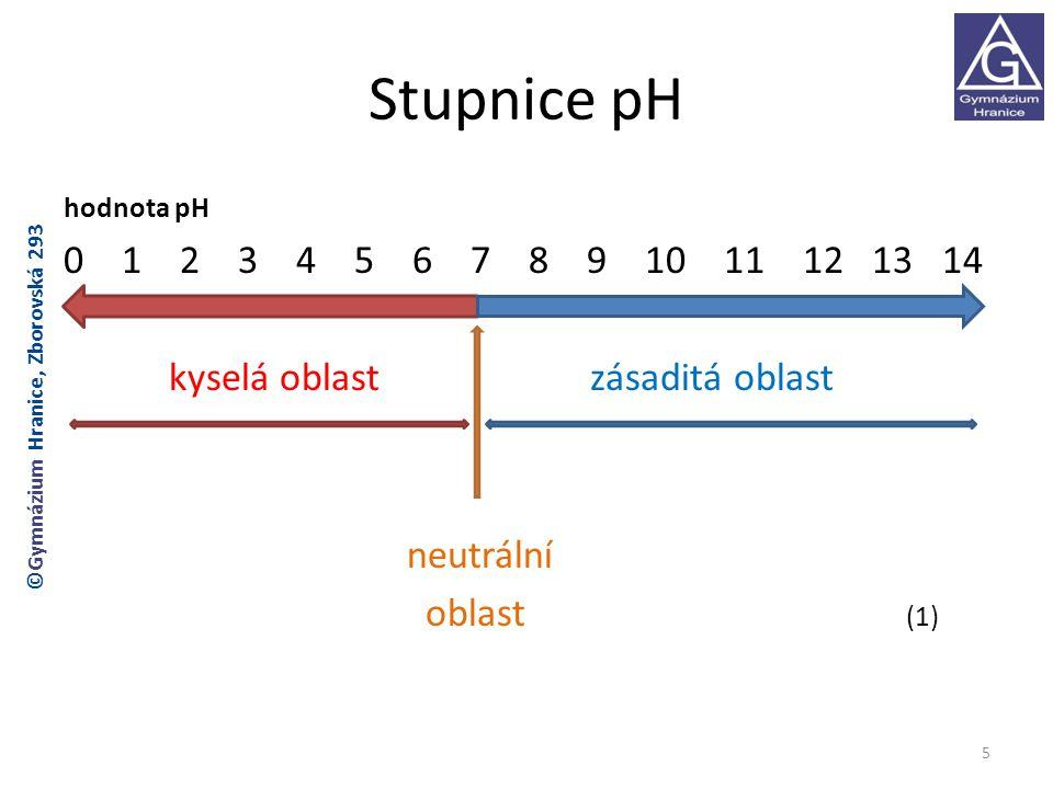 Stupnice pH hodnota pH. 0 1 2 3 4 5 6 7 8 9 10 11 12 13 14.