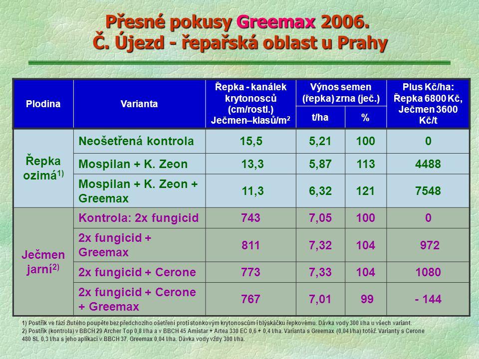 Přesné pokusy Greemax 2006. Č. Újezd - řepařská oblast u Prahy