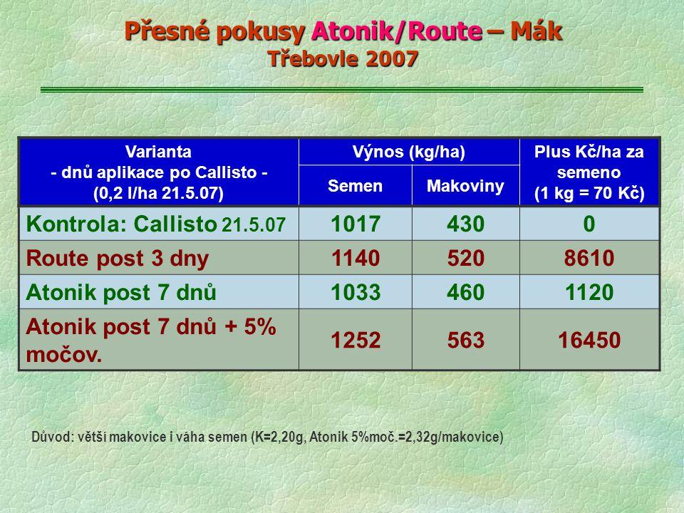 Přesné pokusy Atonik/Route – Mák Třebovle 2007