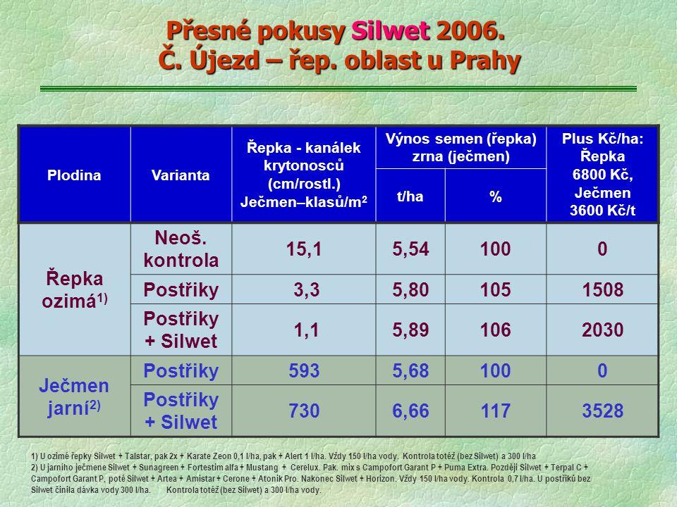 Přesné pokusy Silwet 2006. Č. Újezd – řep. oblast u Prahy
