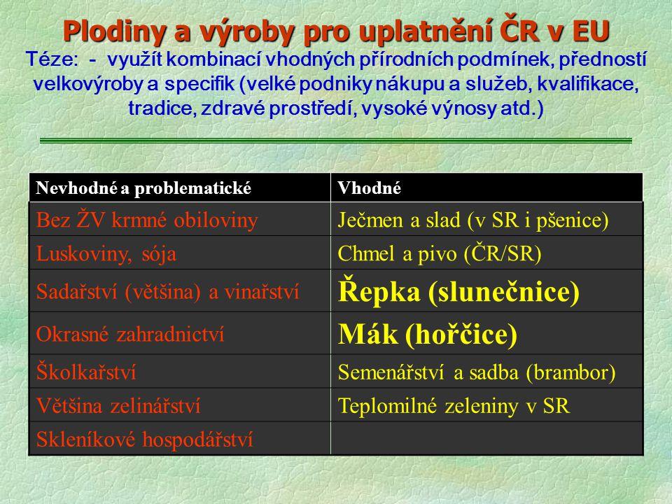 Plodiny a výroby pro uplatnění ČR v EU