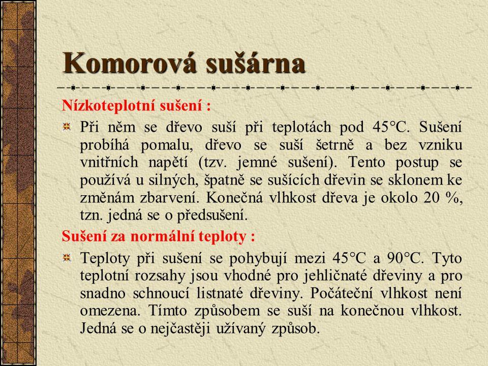 Komorová sušárna Nízkoteplotní sušení :