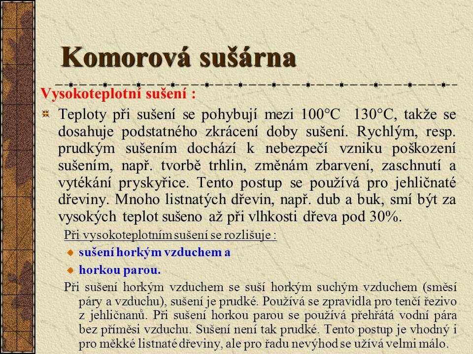 Komorová sušárna Vysokoteplotní sušení :
